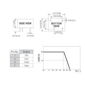 Mean Well Serie SMA01 DC/DC Wandler, 1W,...